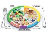 Гостиница Иркут - иконка «питание» в Кырене